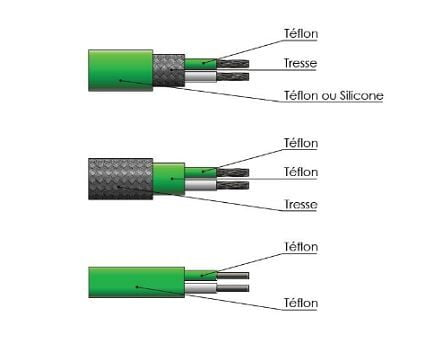 Specific cable for thermocouple Type T