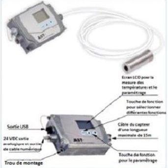 Pyromètre de précision à double couleur type E450C PL