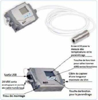 Pyromètre numérique avec écran type EL50