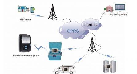Enregistreur Température, Humidité et Position GPS TR HU GPRS