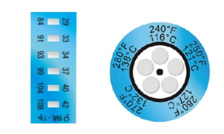 Multi-level thermometer tape