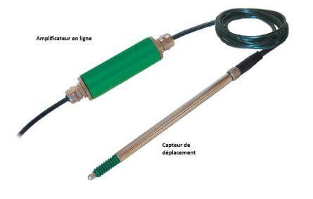 USB displacement sensor LVDT – analog stroke 1mm, 2mm, 5mm, 10mm, 25mm